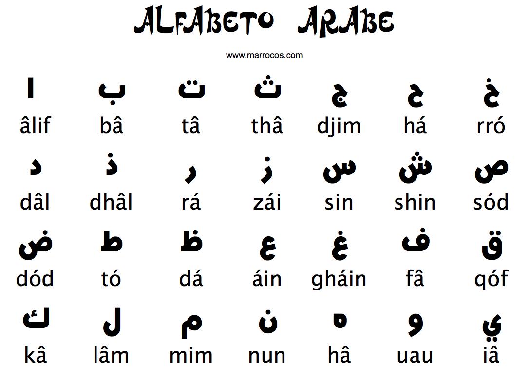 Aprender Lingua Arabe Marrocoscom